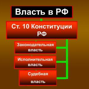 Органы власти Волчанска