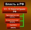 Органы власти в Волчанске